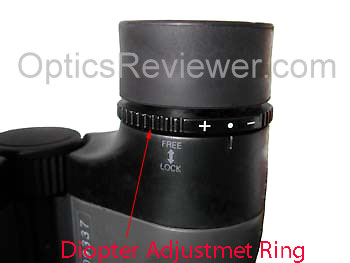 Diopter Adjustment Ring